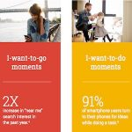 micro-moments-travel
