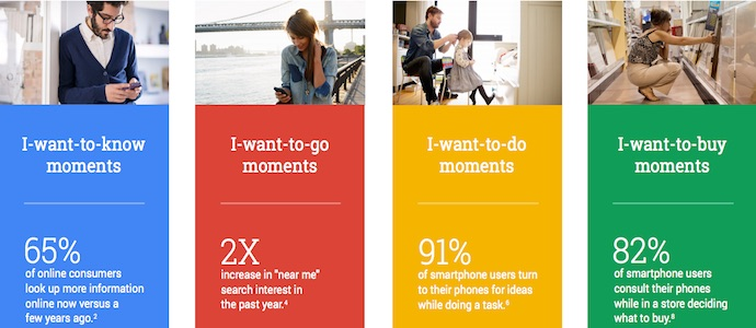 Travelers evaluate booking decisions in-the-moment.